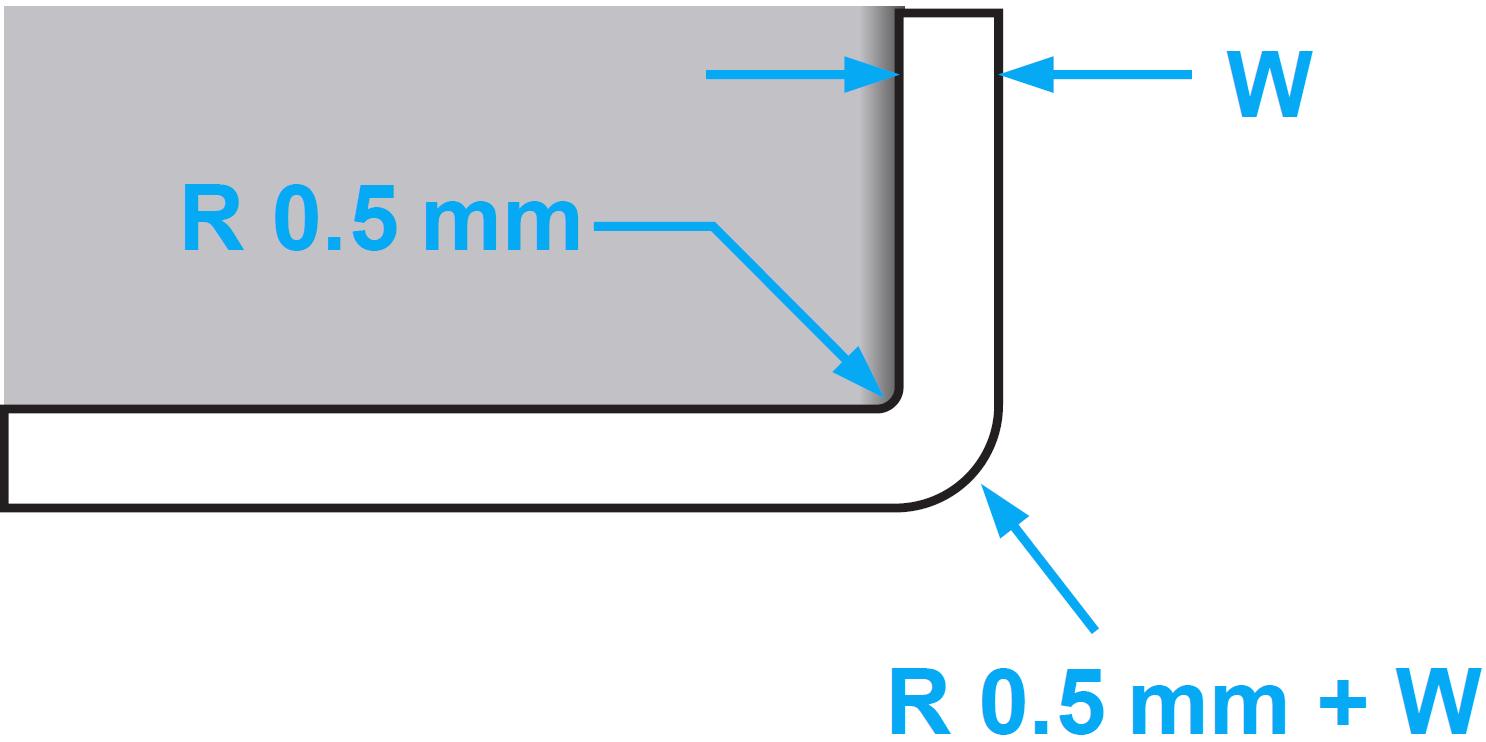 Fillets for 3D printing